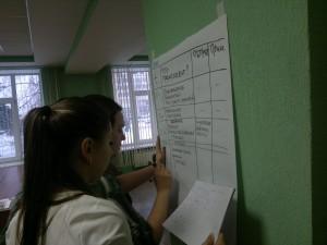 Фото с тренинга в Омске-6